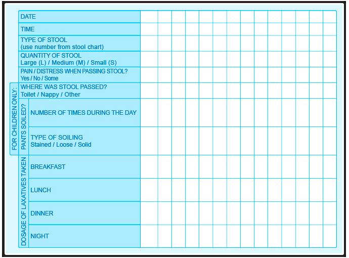 Bowel Movement Log Sheet Printable